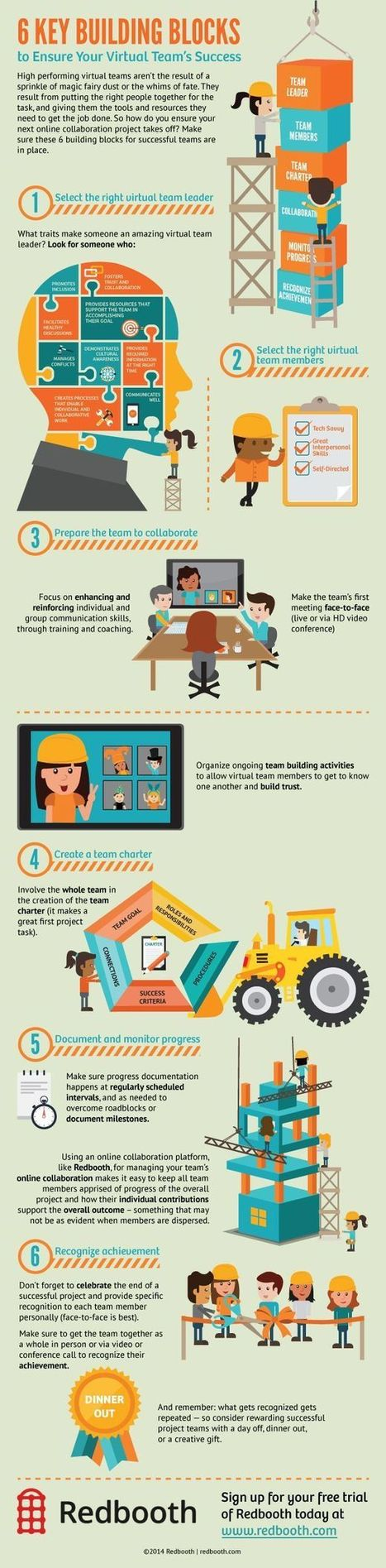 Latest Infographics-6 Keys to Your Virtual Teams' Success | Virtual R&D teams | Scoop.it