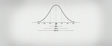 How to use standard deviation for betting | lIASIng | Scoop.it