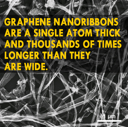 Graphene ribbons improve lithium ion batteries | Five Regions of the Future | Scoop.it