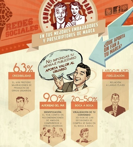 Las Redes Sociales cambian de fans a embajadores de marca #infografia #infographic #marketing | Seo, Social Media Marketing | Scoop.it