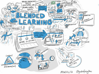 Blended or Hybrid Learning Environments | aprendizaje mixto | Scoop.it