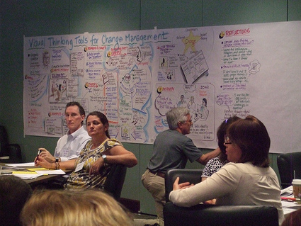 What's with all the words? | Graphic facilitation | Scoop.it