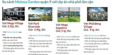 Lý do nên chọn mua Melosa Garden quận 9 | Biệt thự Melosa Garden | Can ho quan 4 | Scoop.it