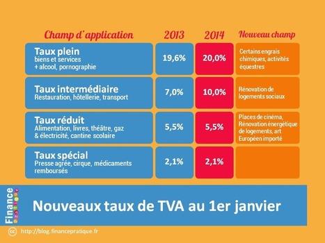Nouveaux taux TVA 2014 - Finance Pratique - Le blog | Impôts Fiscalité Règlementation | Scoop.it