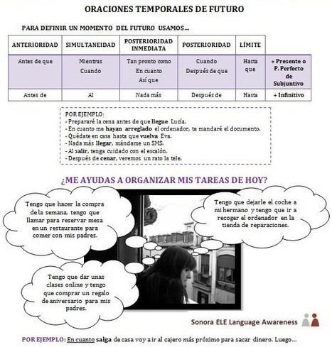 ONLINE SPANISH - SONORA ELE: TEMA: Expresar tiempo | Recursos ELE | Scoop.it