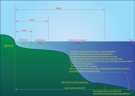 """Continental Shelf"" 
