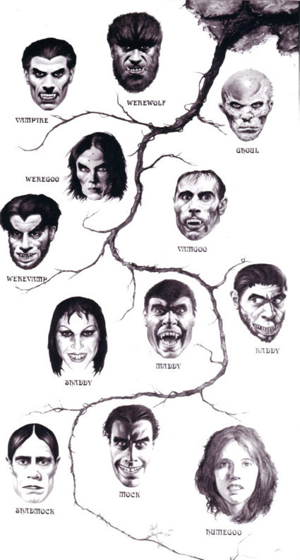 A Monster's Genealogical Chart: The Monster Club | Illustration and Art | Scoop.it