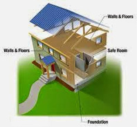 An overview of earth quake resistance homes in India | Real Estate News | Scoop.it