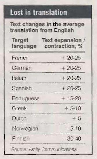 Intercultural Communication | digital-library-by-john-segerstrom | Scoop.it