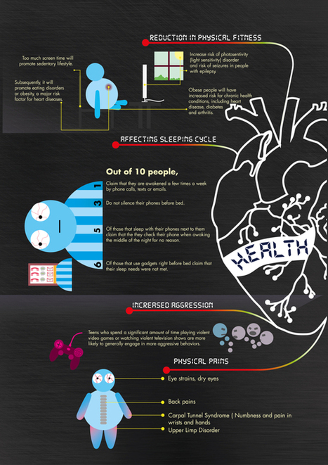 The Truth About Your Gadgets [INFOGRAPHIC] - AllTwitter | Hot gear for home and office | Scoop.it