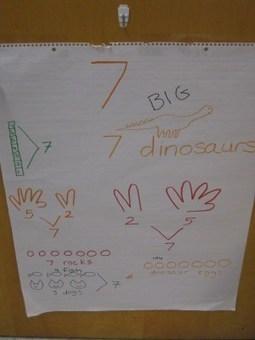 Number of the DayRoutine   Kindergarten   Scoop.it