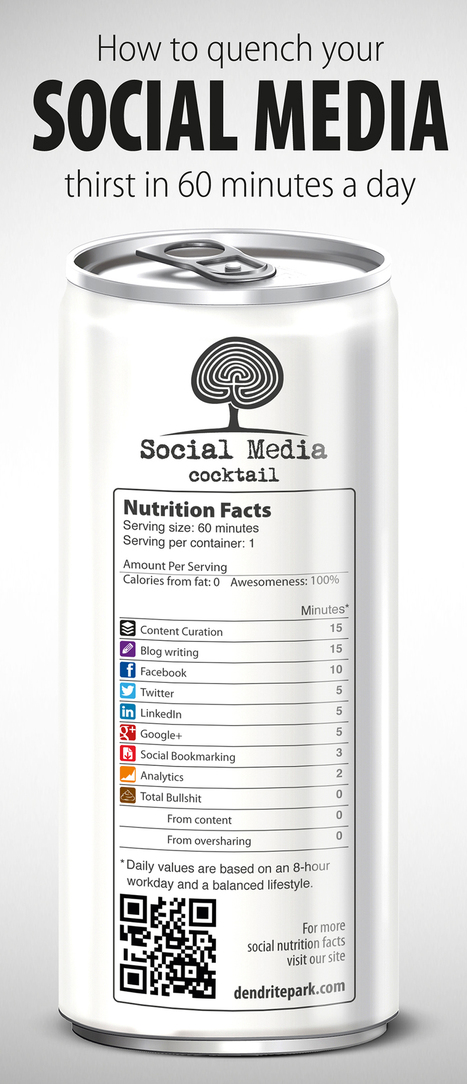 The 60 minutes Social Media Drink   - AllTwitter | Digital & Social Media Marketing | Scoop.it