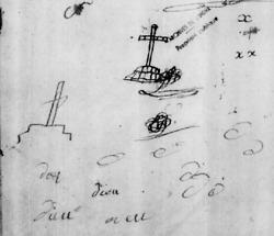 1783, le curé d'Issoudun | Le nuage de Paris | L'écho d'antan | Scoop.it