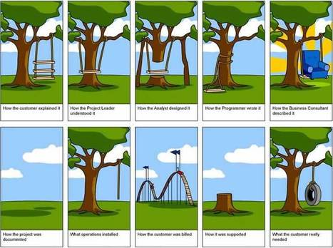 The challenges of requirements gathering | Cartoon | A design journey | Scoop.it