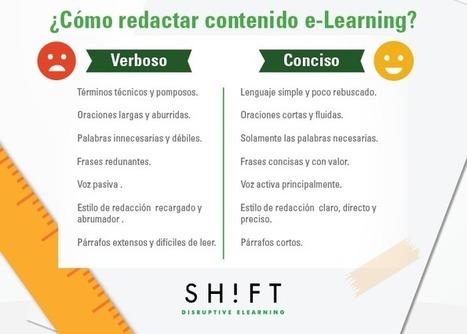 6 técnicas para escribir de forma más concisa en sus cursos eLearning | Learn - Apprendre - Teach - Enseigner | Scoop.it