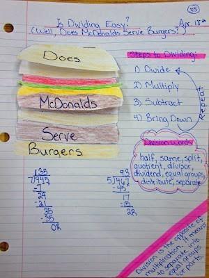 Teaching - Math | Interactive math notebook | Scoop.it
