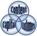 Jack Perry: Content, Capital, Customers de drie simpele zaken die elke e-boekverkoper in de gaten moet houden | BlokBoek e-zine | Scoop.it