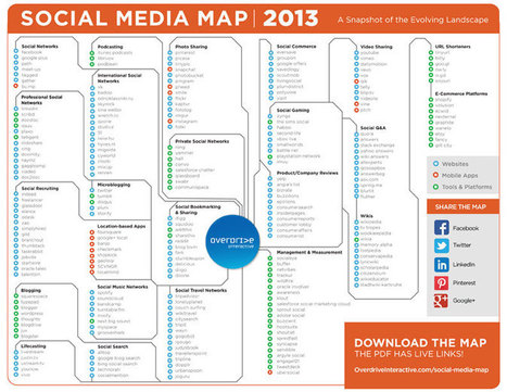 Carte des médias sociaux 2013, pour organiser son Marketing Social ! | Agence Profileo : 100% e-commerce Prestashop | Scoop.it