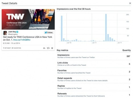 Twitter's analytics dashboard now includes detailed data on all tweets, not just ads | SEO et Social Media Marketing | Scoop.it