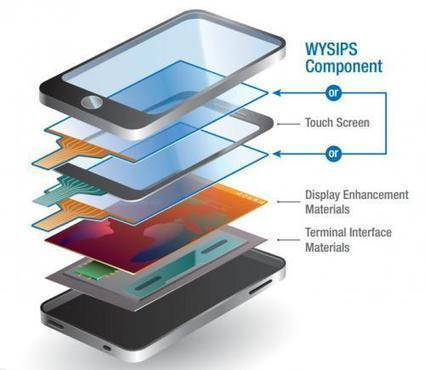 French group pitches solar screen solution to stretch phone life | Biosciencia News | Scoop.it