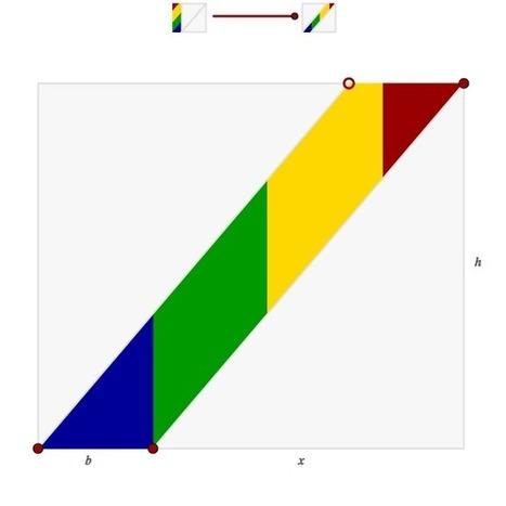 Geometry - Areas   Geometry High School   Scoop.it