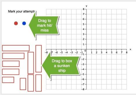 Game Based Learning: Google Slides Coordinate Plane Battleship | Technology in Education | Scoop.it
