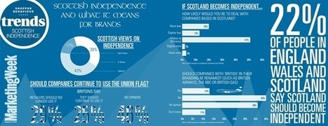 What is the effect of an independent Scotland on brands? - Marketing Week | Consumer Engagement Marketing | Scoop.it