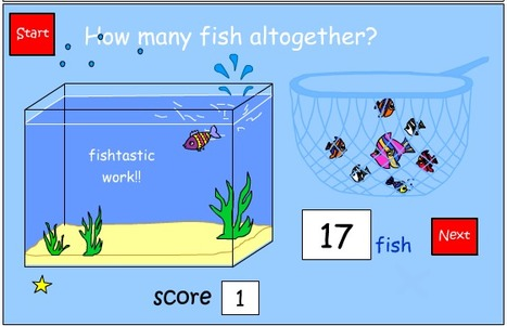 Mathematics online, curriculm based maths online | arithmatic for young learner | Scoop.it