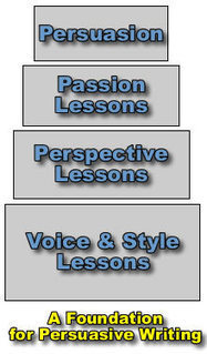 WritingFix: Genres and Modes...Persuasive Writing Resources | 6-Traits Resources | Scoop.it