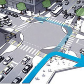 Protected Intersections for Bicyclists | Urban Design | Scoop.it