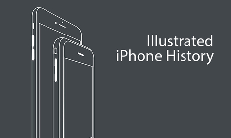 An Illustrated Design History of Apple's iPhone | UXploration | Scoop.it