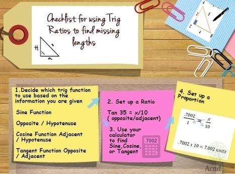 Help with Trigonometry Problems | online math homework help | Scoop.it