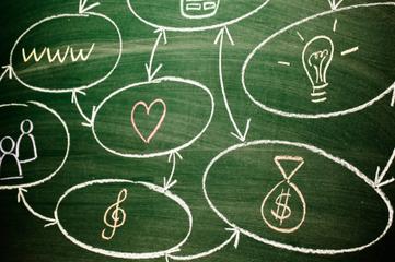 Lifetime Opportunity Value Equation (LOVE) | Nilofer Merchant | Happy {organisation} | Scoop.it