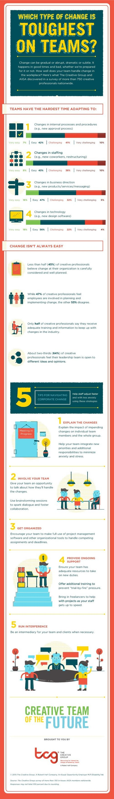 How Marketers Feel About Workplace Changes [Infographic] | New Customer & Employee Management | Scoop.it
