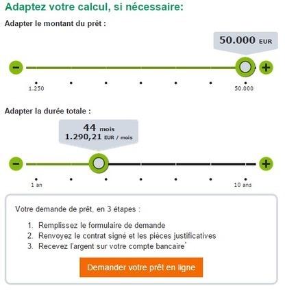Rachat de credit BNP Paribas Fortis - Simulation en ligne | Rachat de crédits | Scoop.it
