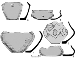 Antiquity Vol 87:336, 2013 pp 555-573 - Pal Raczky and Zsuzsanna Siklosi - Reconsideration of the Copper Age chronology of the eastern Carpathian Basin: a Bayesian approach | World Neolithic | Scoop.it