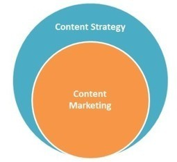 The difference between content marketing and content strategy | Marketing Revolution | Scoop.it