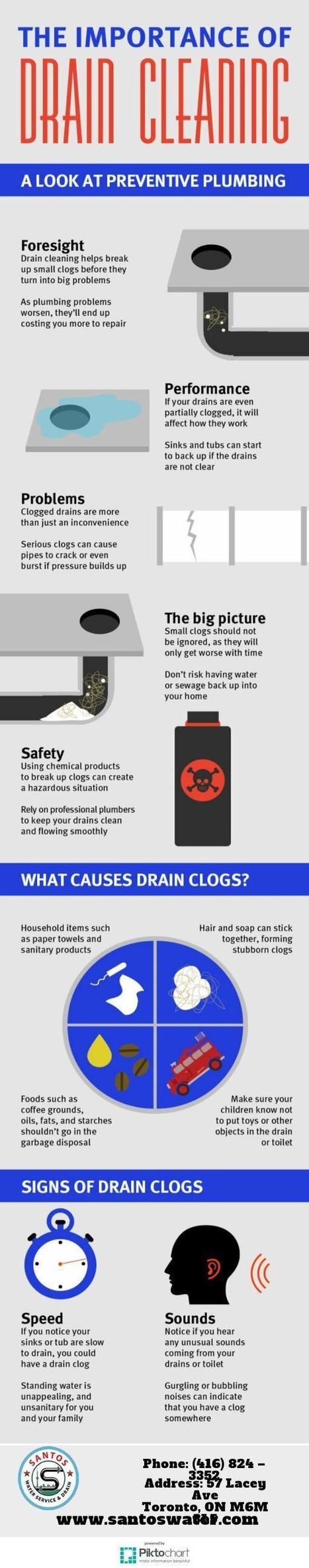 The Importance Of Drain Cleaning | Toronto Plumbing Repair | Scoop.it