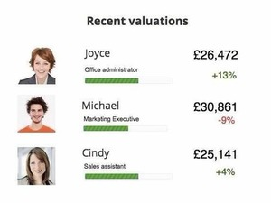This impressive tool can tell you how much money you should be earning just from you CV | Job Search Tips | Scoop.it