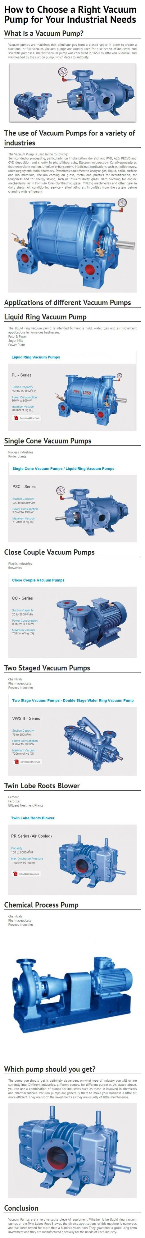 How to Choose a Right Vacuum Pump for Your Industrial Needs | PPI Pumps Pvt. Ltd. | Scoop.it
