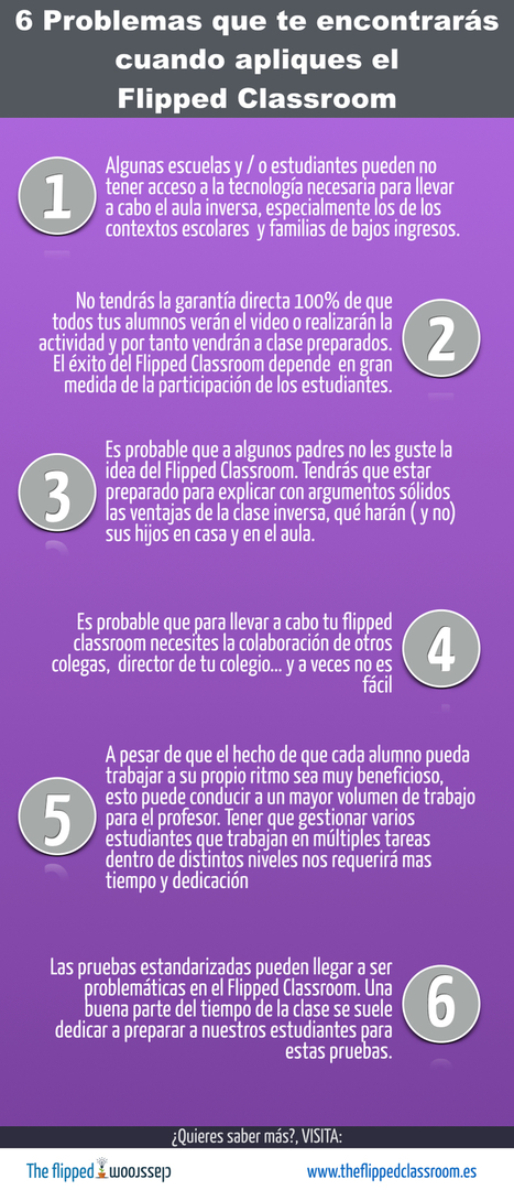 6 Problemas que te encontrarás cuando apliques el Flipped Classroom | The Flipped Classroom | e-learning y aprendizaje para toda la vida | Scoop.it