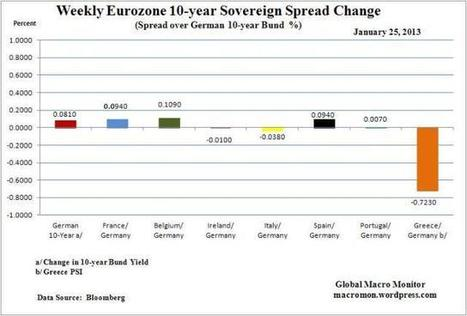 Weekly Eurozone Watch | European Finance & Economy | Scoop.it