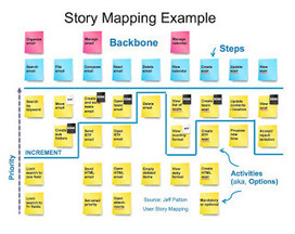 Agile Adoption Roadmap: Story Telling with Story Mapping | Customer Experience Digest | Scoop.it