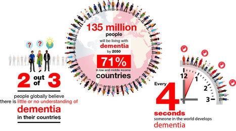 World Alzheimer's Month   Neurological Disorders   Scoop.it