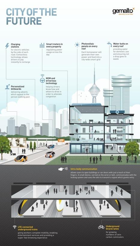 City of the future by Gemalto | Bâti et biodiversité | Scoop.it