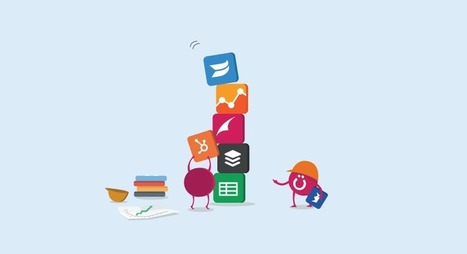 The B2B Content Marketing Stack   Content Creation, Curation, Management   Scoop.it