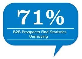 B2B Content Marketing Academy Report: 71% of B2B Prospects Find Statistics Unmoving | Nozzlsteve's Website Marketing Intelligence Report | Scoop.it