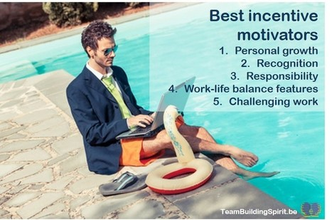 Do Companies Understand Employee Incentive Programs? - Team Building Spirit | Creativity, innovation and team building. | Scoop.it