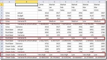 Glenn Schwartzberg's Essbase Blog: Formatted columns in Essbase | Hyperion | Scoop.it