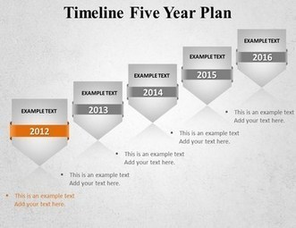 Download Timeline Five year plan Powerpoint Templates and Backgrounds | Personality Development PPT | Scoop.it